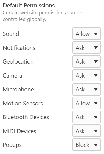 Website permission settings